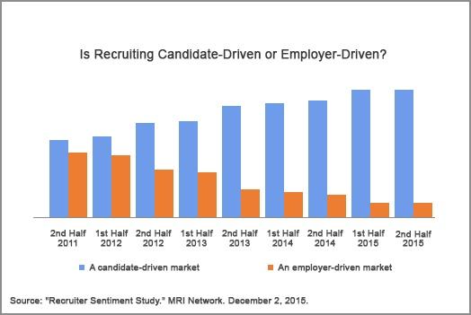 Recruitmrnt_Comparative_chart_IB.jpg