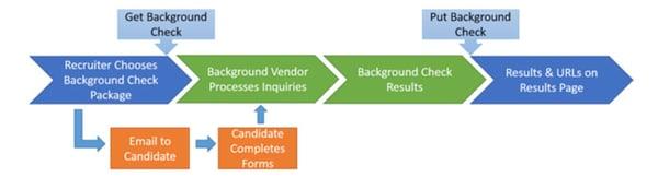 Recruiting_Integrations_IB.jpg