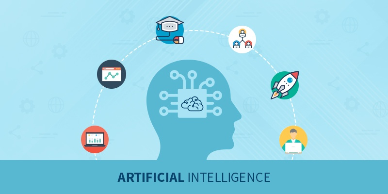 Artificial Intelligence in Training and development