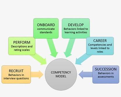 Competency_Model_1.jpg