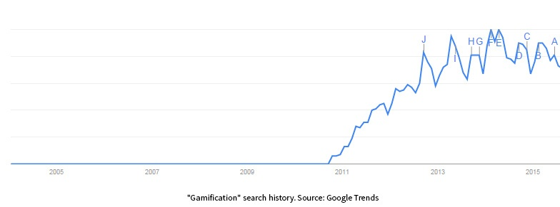 Gamification_Trend.jpg