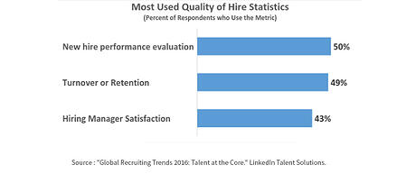 Global_Recruiting_Trends_2016_Talent_at_the_Core.jpg
