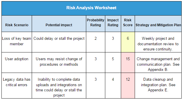 The-Business-Case-for-Human-Capital-Management-Initiative-Part-6-Managing-Risk_ID.png