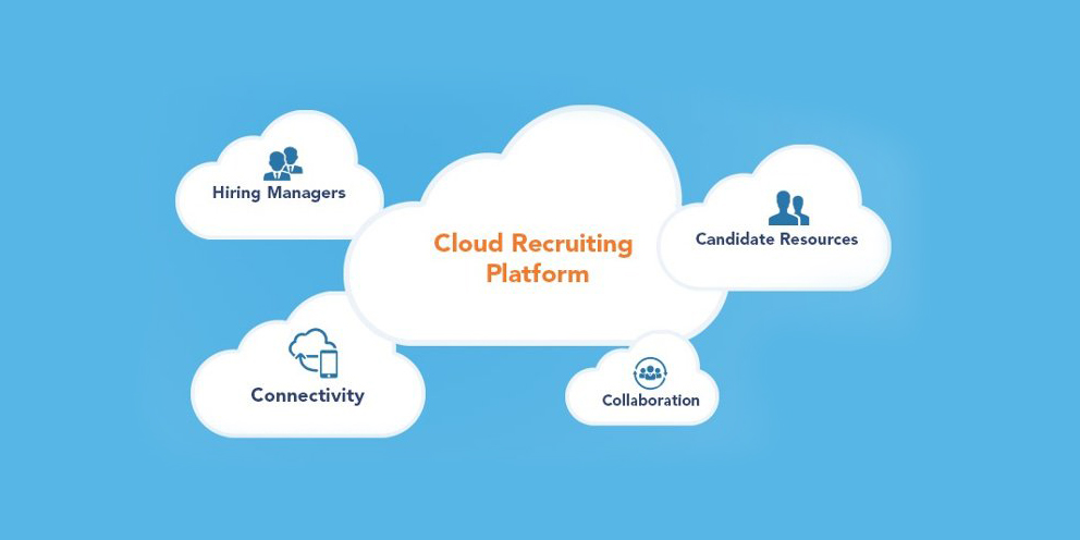 Recruiting in the Cloud - A Strategic Imperative