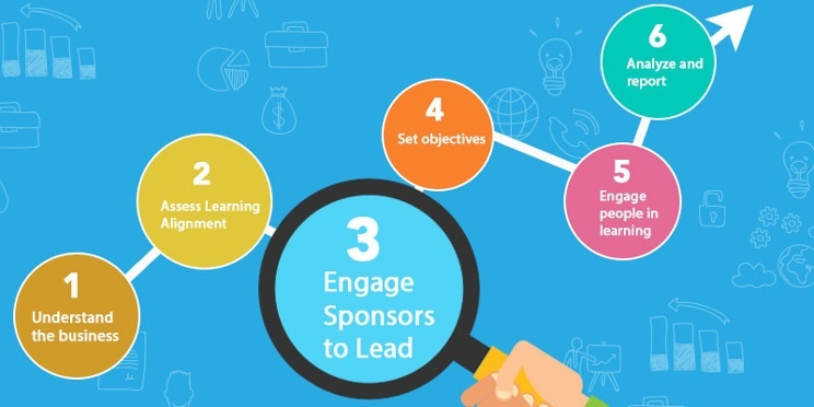 Align_Learning_and_Development_-_Step_3_Engage_Sponsors_to_Lead