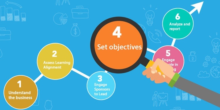 Align_Learning_and_Development_-_Step_4_Set_Objectives