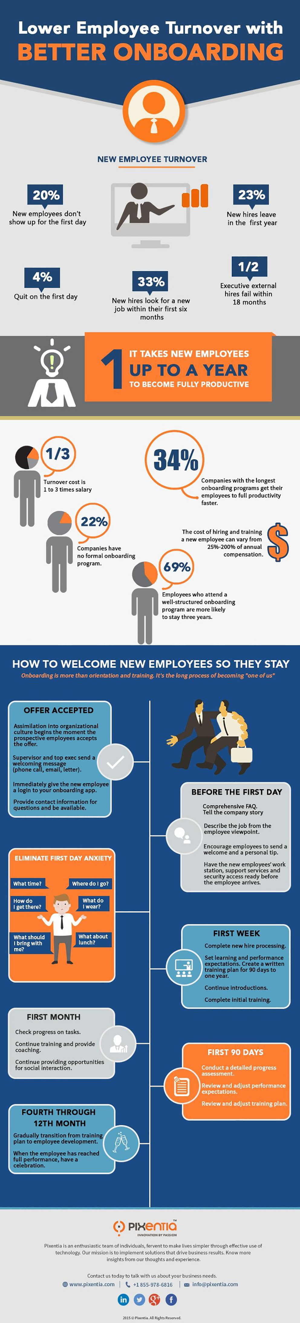 Lower_Employee_Turnover_with_Better_Onboarding